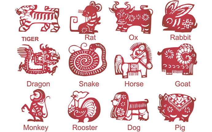 the chinese zodiac moves in a 12 year cycle and those born in 1945 1957 1969 1981 1993 and 2005 are known as roosters - Chinese New Year 2005
